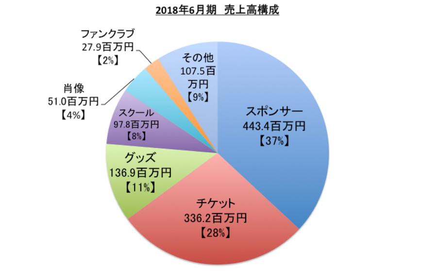 201707_graph.jpg