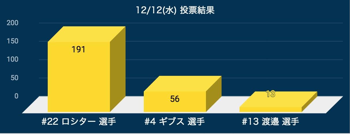 20181217_news_result1.jpg