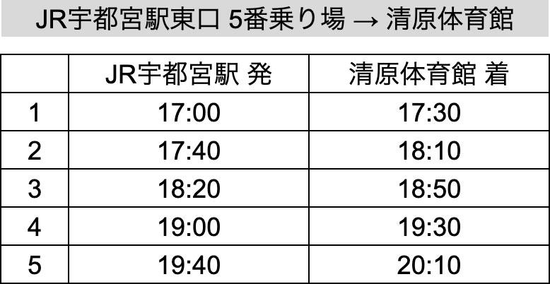 JR宇都宮駅東口 5番乗り場 ~ 清原体育館