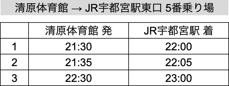 清原体育館 ~ JR宇都宮駅東口 5番乗り場