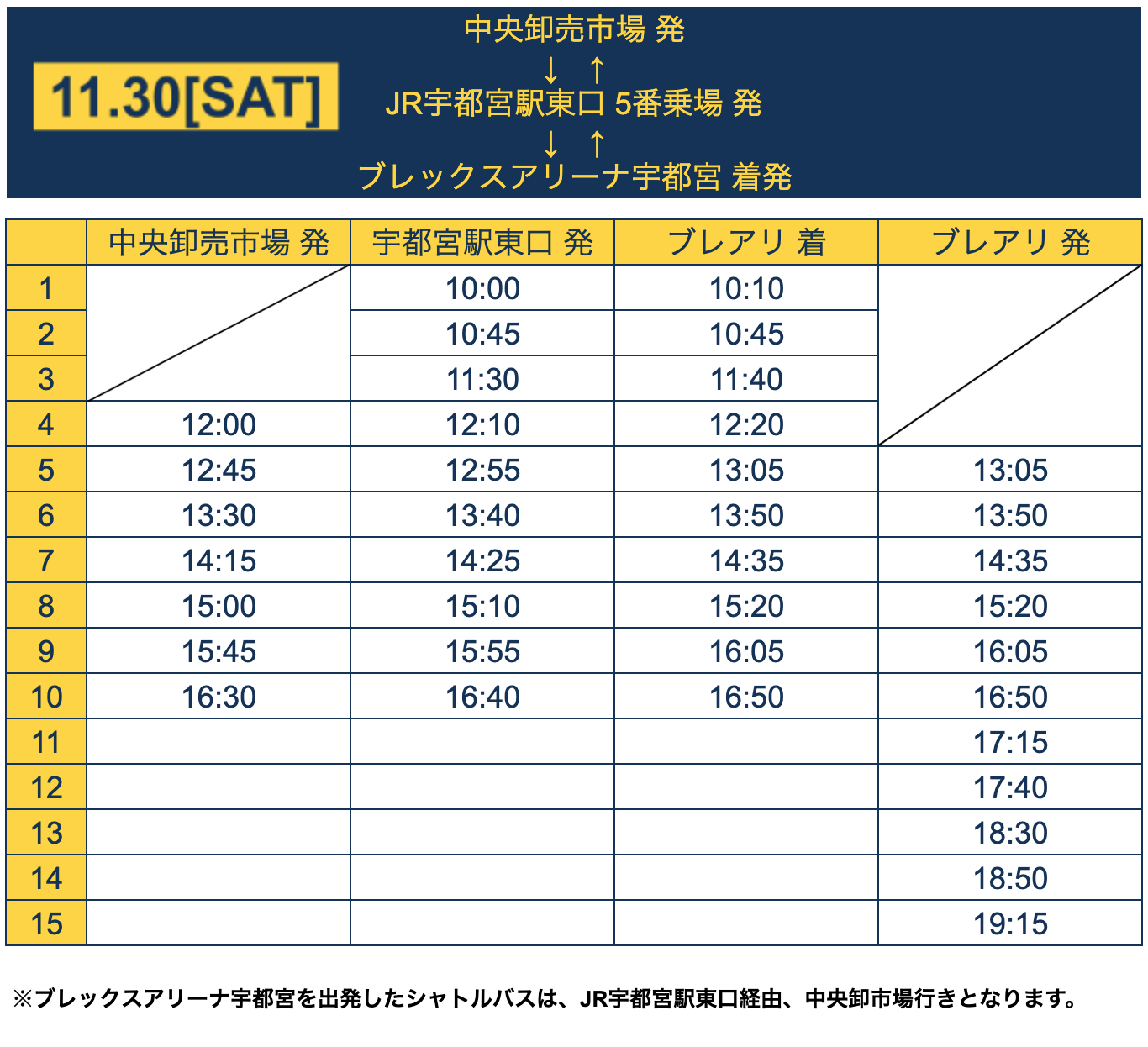 2019年11月30日(土) 無料シャトルバス時刻表