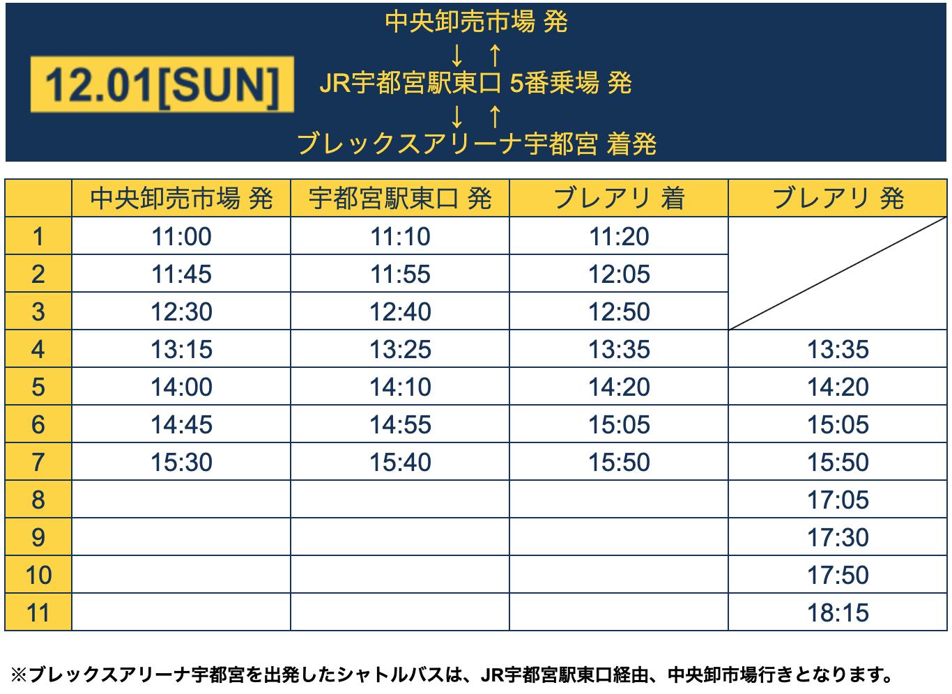2019年12月01日(日) 無料シャトルバス時刻表