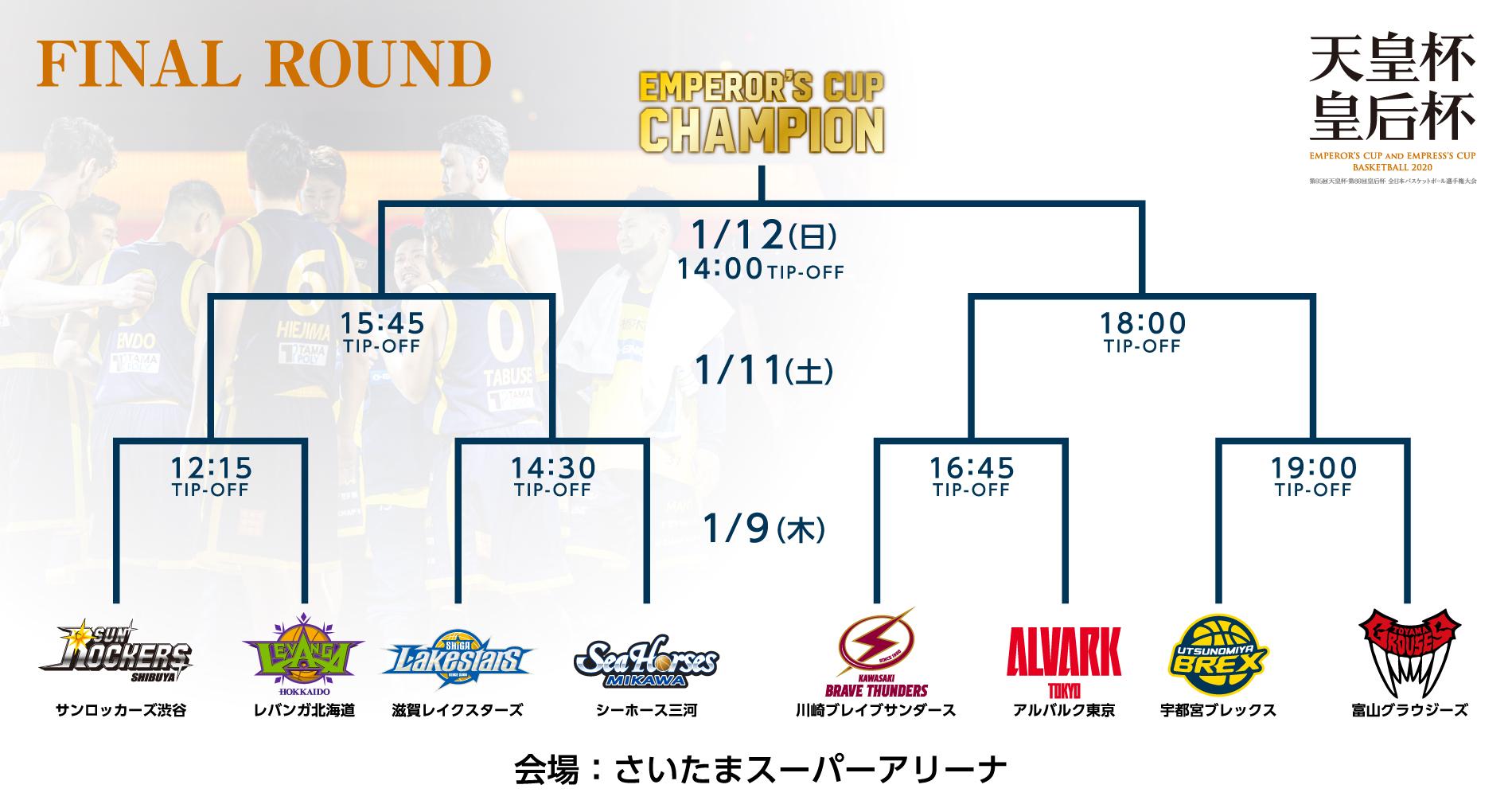 第95回天皇杯 全日本バスケットボール選手権大会 ファイナルラウンド トーナメント