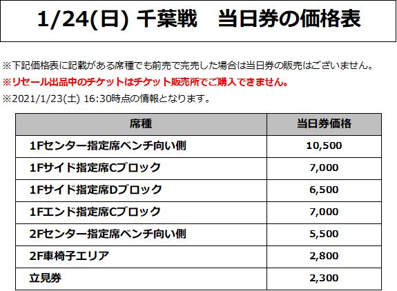 1/24(日) 千葉戦 価格表