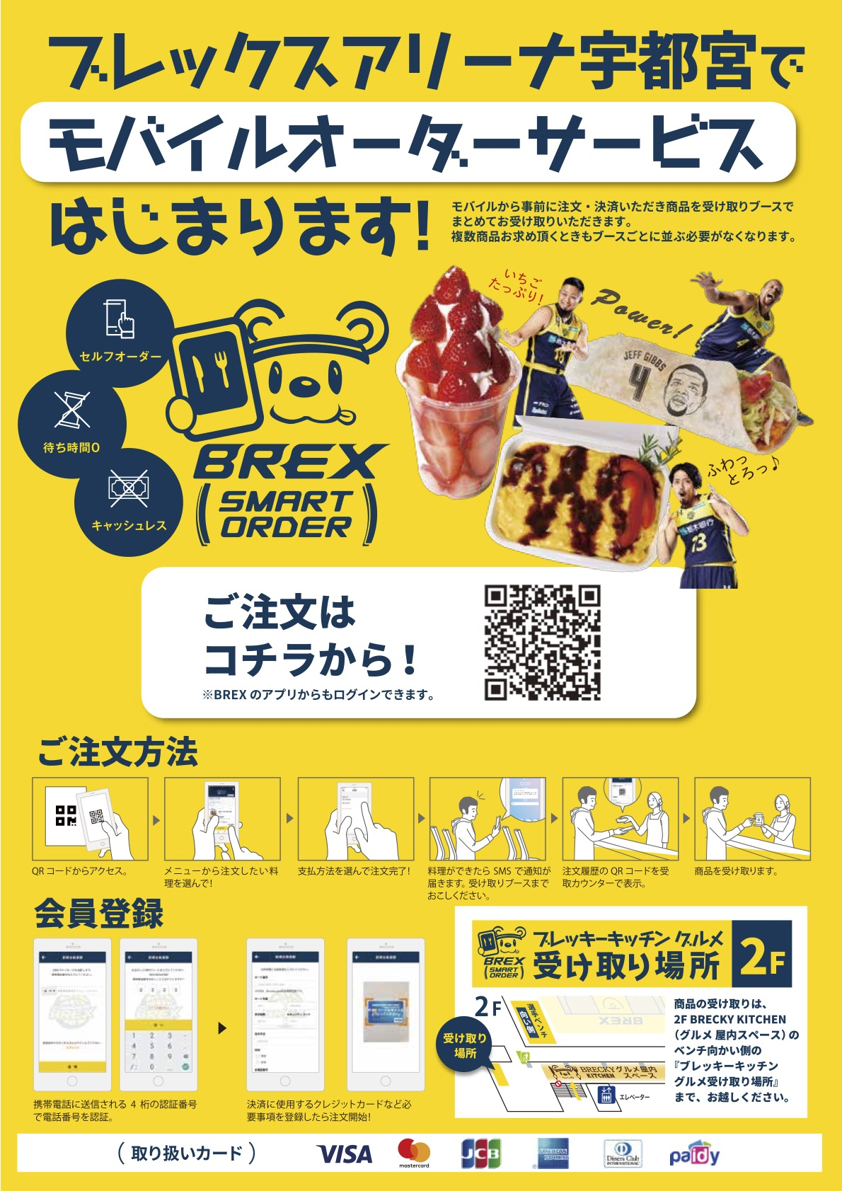How to BREX SMART ORDER