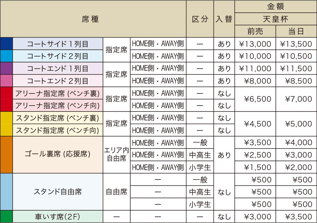 天皇杯2020 1月9日(木) 価格表