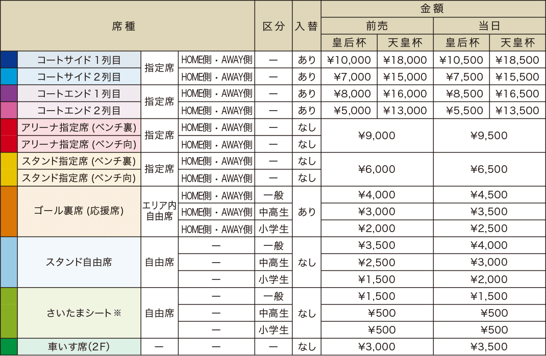 天皇杯2020 1月12日(日) 価格表