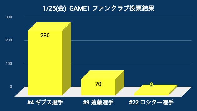 20190125_pog_result.jpg