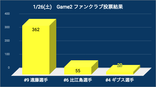 20190126_pog_result.jpg