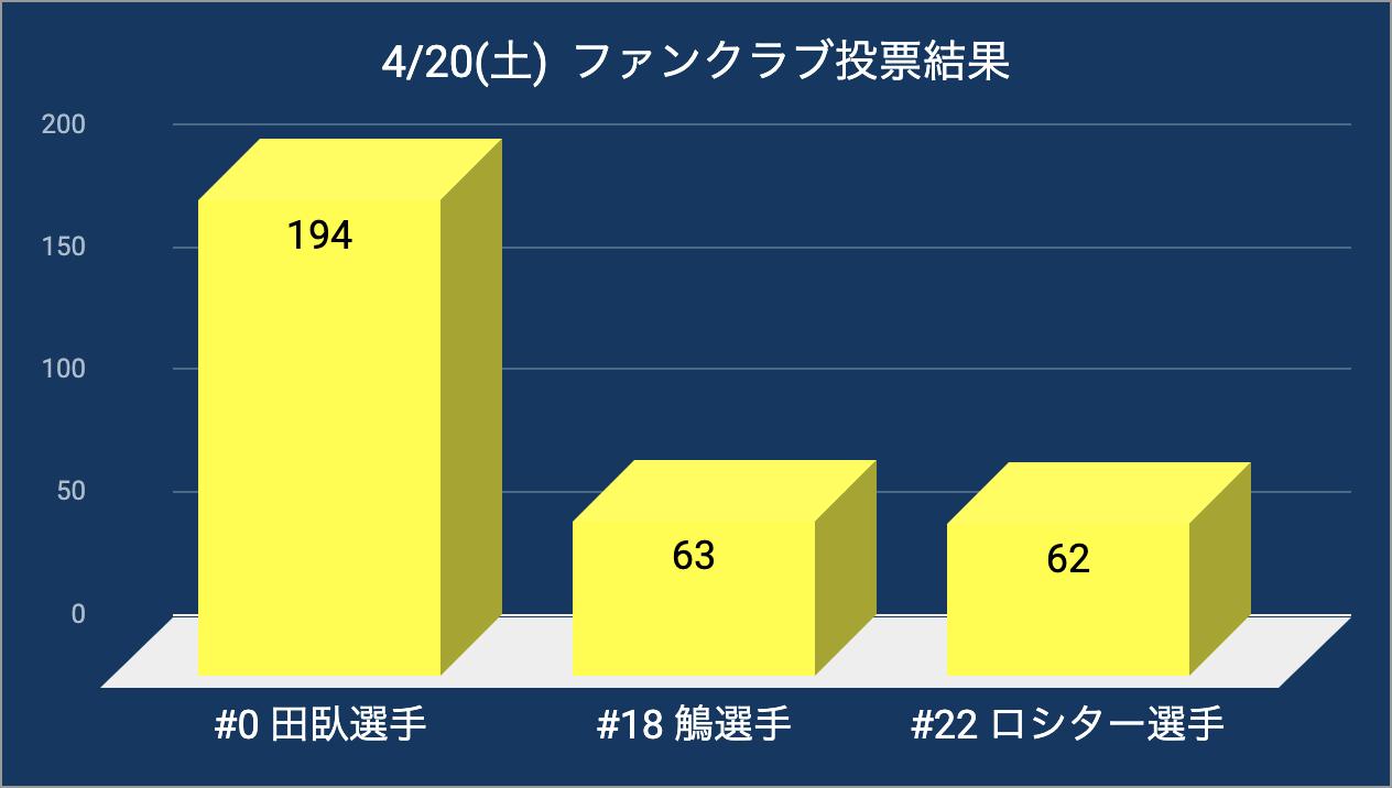 20190420_pog_result.jpg
