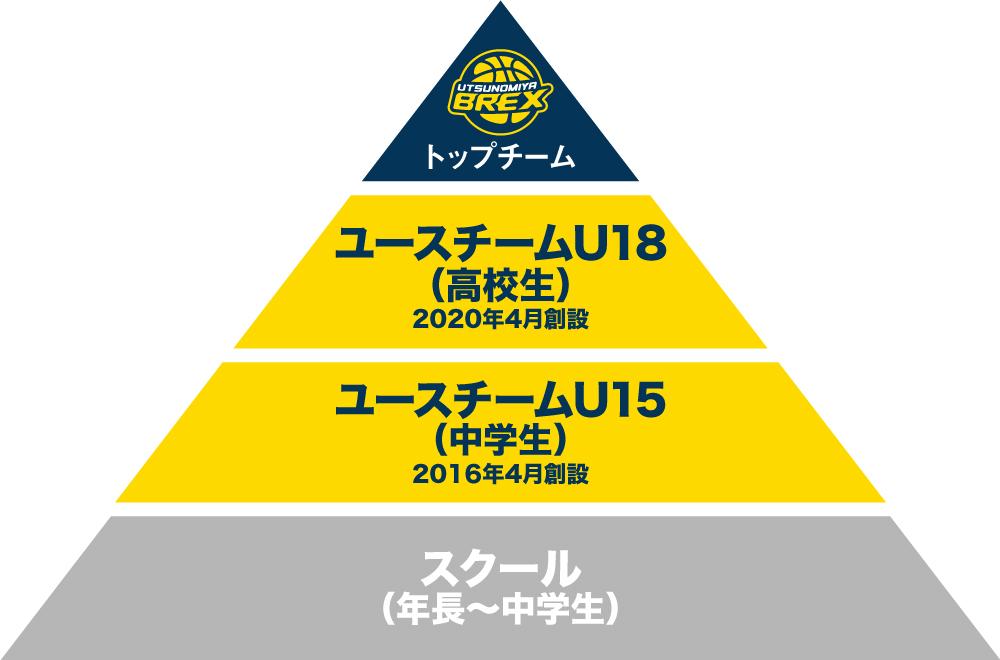 youth_pyramid