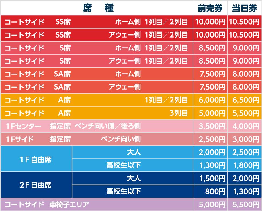 足利市民体育館価格表