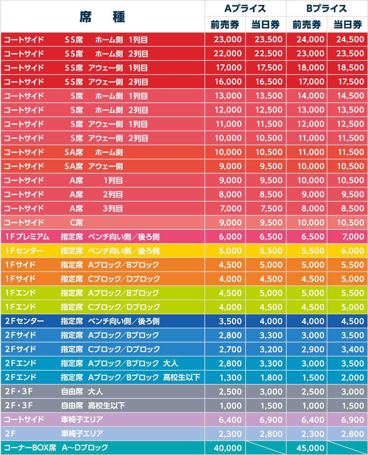 ブレックスアリーナ宇都宮 価格表