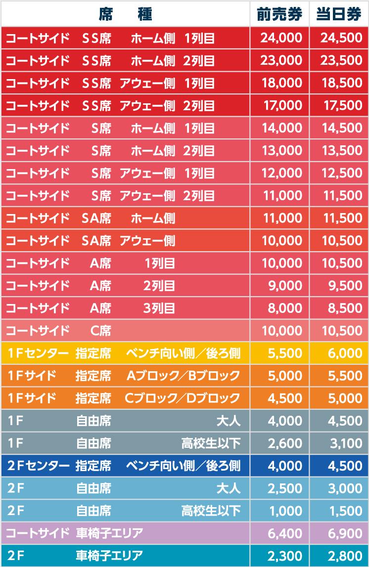 栃木県立県北体育館 価格表