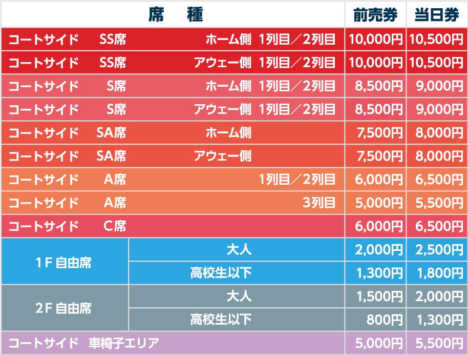 清原体育館価格表