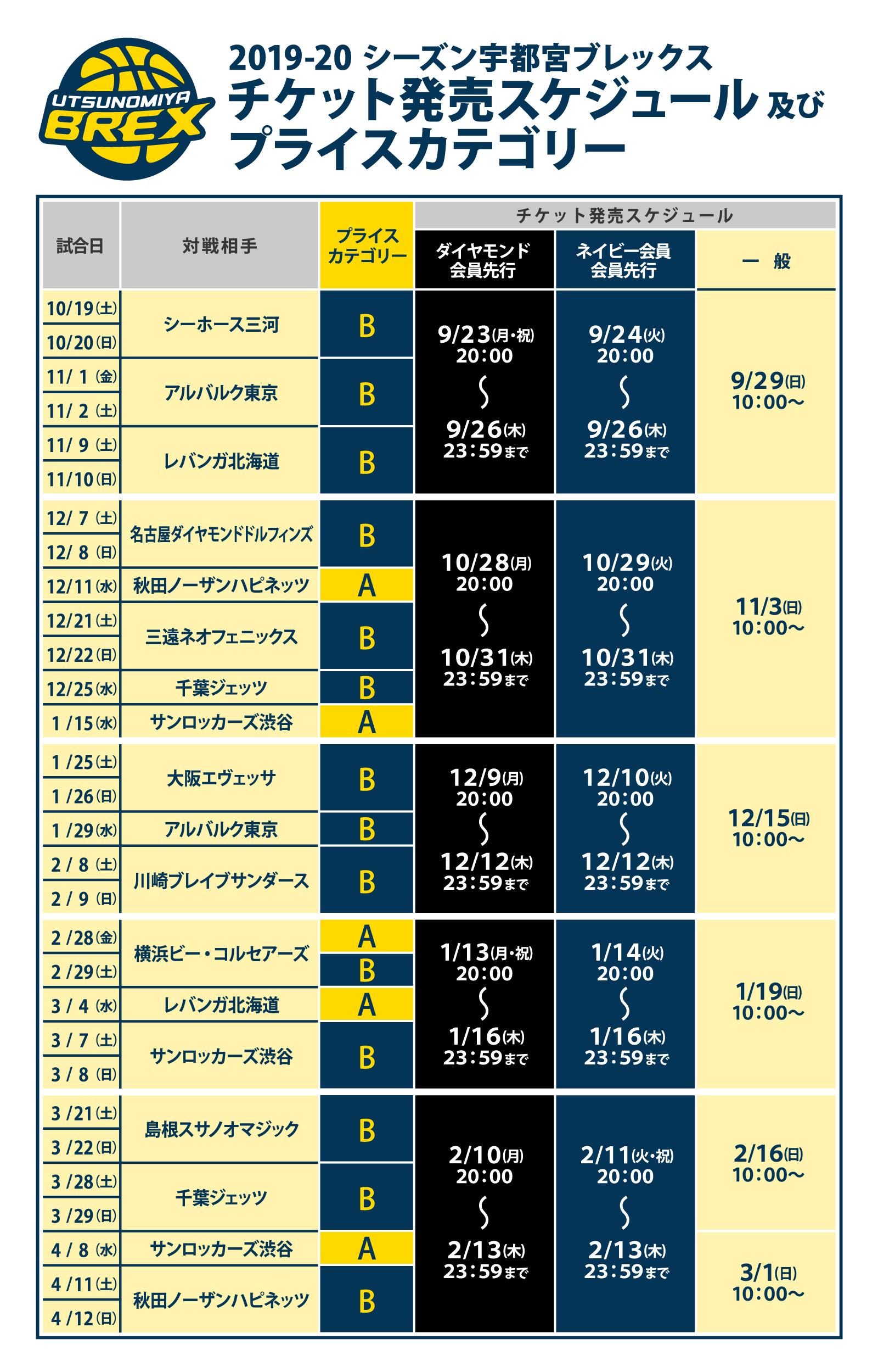 2019-20 宇都宮ブレックス チケット発売スケジュール