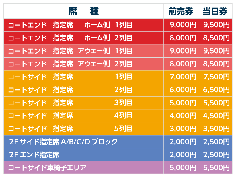 足利市民体育館 価格表