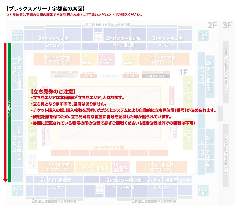 2020-21 10/3(土) 琉球戦 ブレックスアリーナ宇都宮 立ち見席